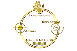 Aboriginal Experiential Learning Model