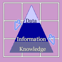 an overview of research importance and role in finding knowledge Conduct a literature review, researchers must first find all previous research done   related to the research and enhance the knowledge on research background   ://sitesgooglecom/site/thaibui2009/role-of-literature-reviewarticle undertaking  a  a list of references but should also include a short description of each one.