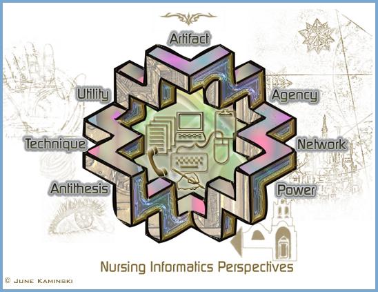 nursing informatics research paper topics